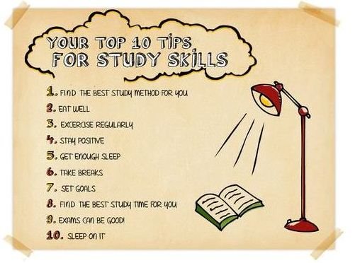 Welcome to Study Skills Courses